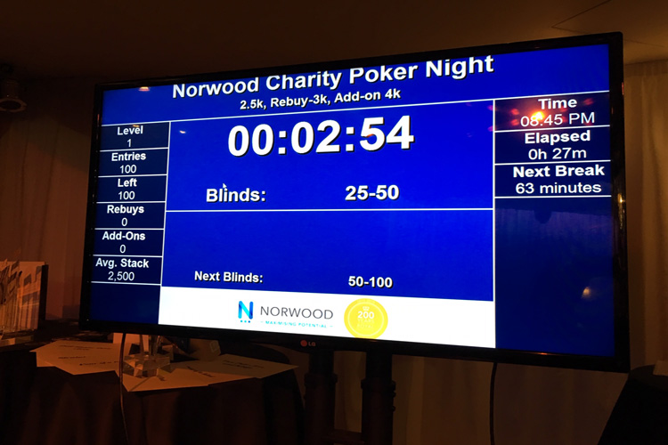 Fundraising poker events